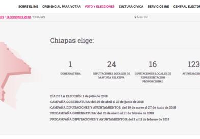 Elecciones Chiapas 2018